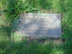 Roland Delzell Campbell