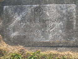Alfred Dunn
