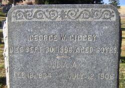 George Wiggen Giggey