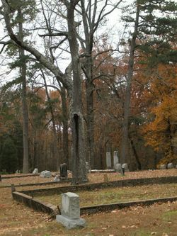 Collegeville Cemetery