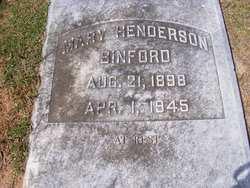 Mary <i>Henderson</i> Binford