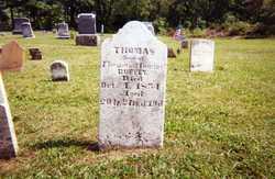 Thomas Duffey