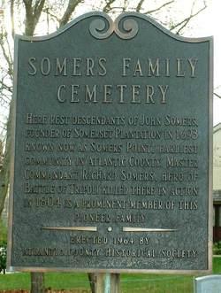 Daniel B Somers