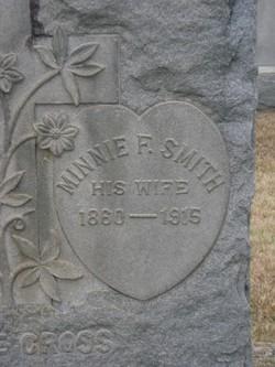 Minnie Florence <i>Smith</i> Miller