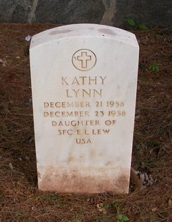 Kathy Lynn Lew