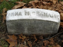 Anna M. Grahame