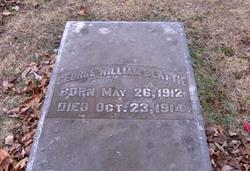 George William Beattie