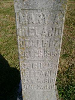 Mary Alice Ireland