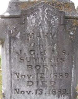 Mary Summers