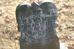 Francis E Moore