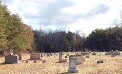 White Rock AME Zion Church Cemetery