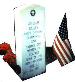 William Fleming Bailey, Sr