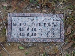 Michael Keith Duncan