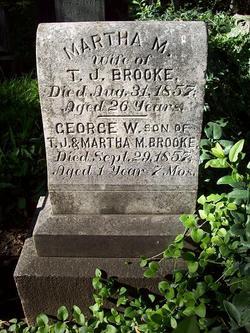 George W. Brooke