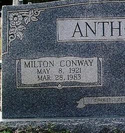 Milton Conway Anthony