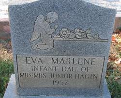 Eva Marlene Hagin