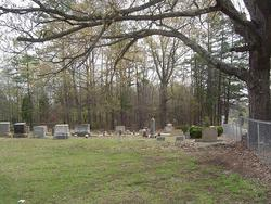 Luthers Chapel Cemetery