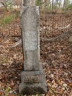 Absalom William Asbury Athon