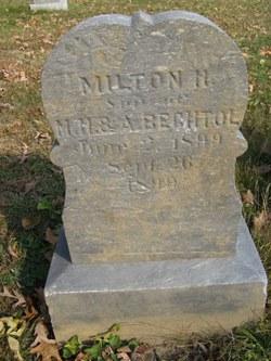 Milton H Bechtol