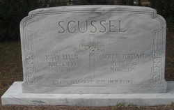 Onorato Fortunato Scussel