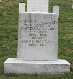 Mary <i>LaPoint</i> Hazzard