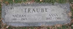Anna <i>Frank</i> Traube