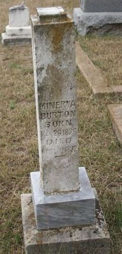 Minerva Jane <i>Couch</i> Burton