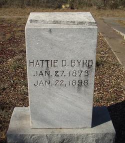 Hattie D. <i>Massey</i> Byrd