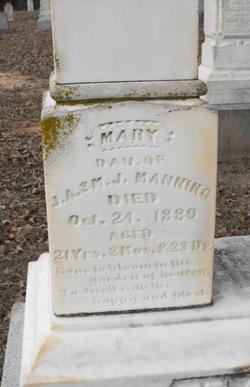 Mary Manning