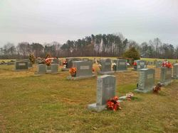Aarons Corner Primitive Baptist Church Cemetery