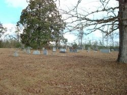 Mikell Cemetery