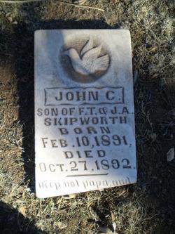 John C. Skipworth