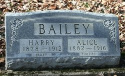 Alice <i>Phillips</i> Bailey