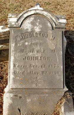 Middleton Marion Johnson