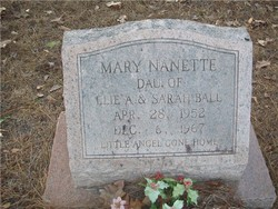 Mary Nanette Ball