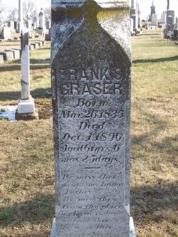 Franz S Frank Graser
