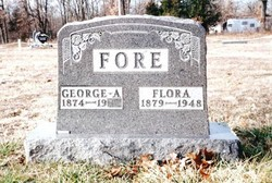 George Alfred Fore