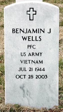 Benjamin Wells