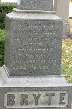 John Bryte