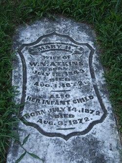 Mary H. Atkins