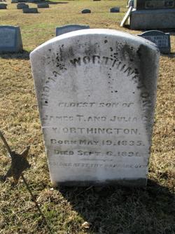 Pvt Thomas Worthington
