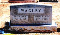 Alice Routh <i>Lewis</i> Wagley