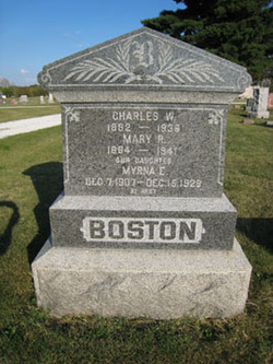 Charles Walker Boston