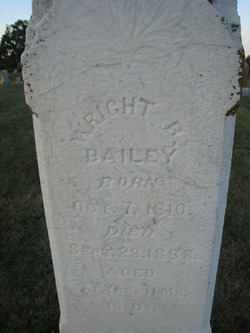 Wright B. Bailey