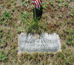 Charles W. Anderson