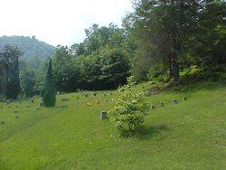 Little Choga Cemetery