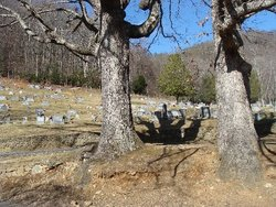 Rocky Branch Baptist Church Cemetery