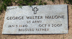 George Malone