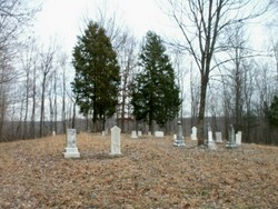 Alford-Raymer Cemetery