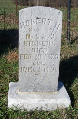 Robert H Biggers